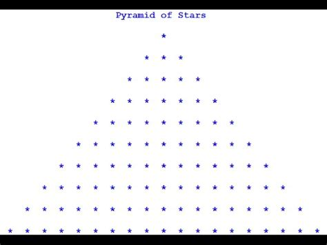 pattern making using for loop how to create pyramid of stars in python with nested for