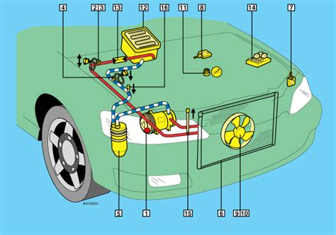 ford focus air con wiring diagram ford automotive wiring