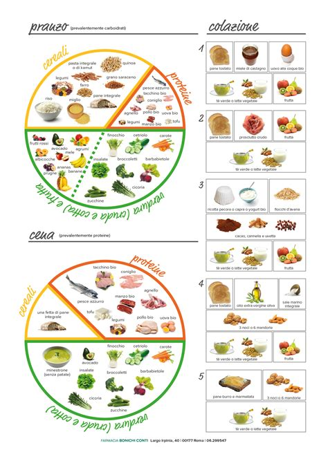 alimenti per il colesterolo alto tabella colesterolo alimenti zb26 187 regardsdefemmes