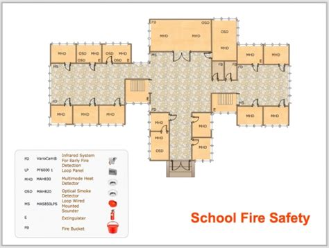 building design package conceptdraw awesome conceptdraw sles floor plan and landscape