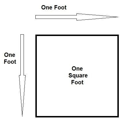 square foot or square feet how many feet is one square foot quora