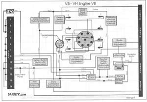 holden 5 litre wiring diagram 5 holden free wiring diagrams