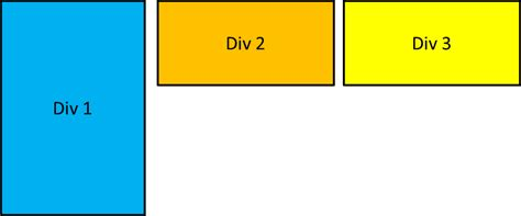 div in div position html how to position div below previous div and not