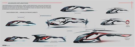 automobile design ? Official blog of Mantra Academy