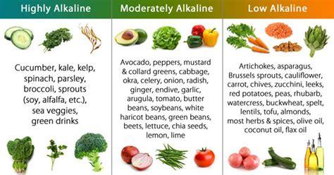 best alkaline food alkaline foods list the most effective foods to reset