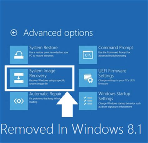 create system image in windows 10/8.1 using powershell
