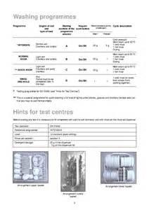 Zanussi Dishwasher Troubleshooting Zanussi Da6141 User Manual