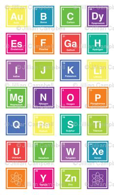 printable periodic table letters periodic alphabet white fabric jilliancbell