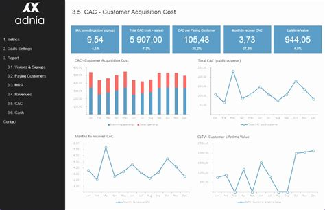 excel dashboard template  exceltemplates exceltemplates