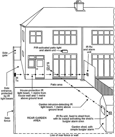 shed to house wiring diagram 28 images i want to run