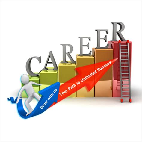 Best Resume Help by Career Guidance Career Guidance Service Provider