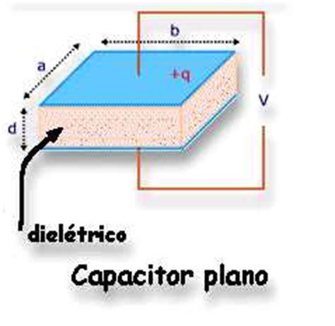 capacitor esferico dieletrico capacitor esferico dieletrico 28 images como funcionam os capacitores mundo da el 233 trica