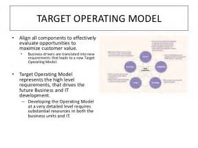 business operating model template operating model target operating model definition