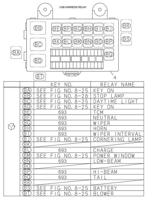 2006 isuzu npr fuse box wiring diagrams wiring diagram