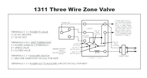zone valve wiring schematic gadgetschinoispascher com