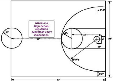 basketball half court dimensions backyard how to paint a basketball court boys gone wild pinterest
