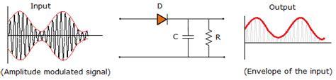 diode envelope detector concepts of engineering envelope detector