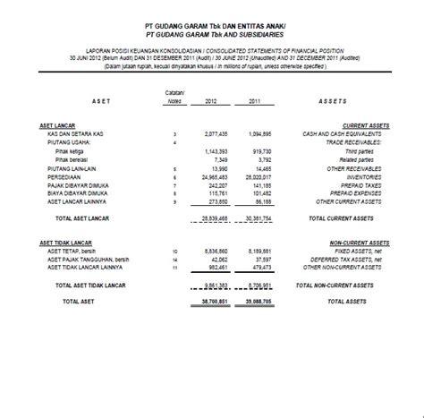 tugas softskill 2 contoh laporan keuangan dan rasio