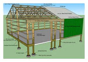 yoder engineered structures inc quality post frame the advantages of timber frame building green homes