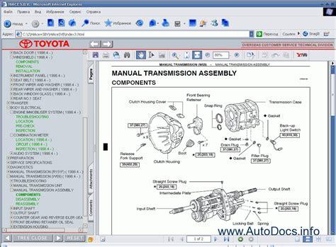 toyota hiace 1989 2004 workshop manual auto repair toyota hiace 1989 2004 service manual toyota repair autos post