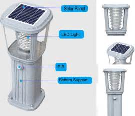 best smart products best smart small motion sensor new solar products for