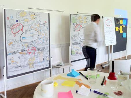 design thinking süddeutsche zeitung graphic recording 183 presse anja weiss 183 grafik design