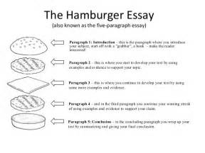 How To Write A Hook For An Essay by 5 The 5 Paragraph Essay 1 2