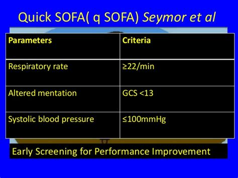 sofa score table new definition of sepsis sepsis 3