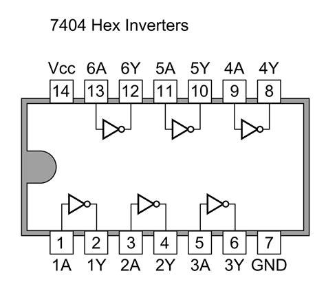 data sheet ic 7404 datasheet ic logic often used electronics solution