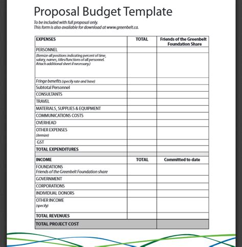 templates for budgets document templates free printable basic budget proposal
