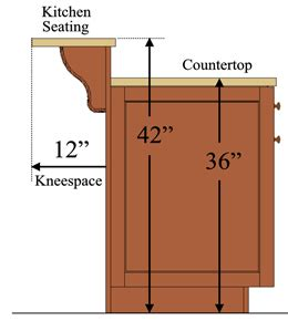 Average Bar Top Width Kitchen Seating How Much Knee Space Do I Need