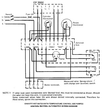 potterton ep2000 wiring diagram 31 wiring diagram images
