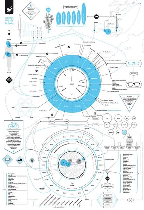 designspiration annual report 255 best images about infographics gifographics on