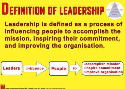Mba Leadership And Management Meaning by Leadership Leadership Definition