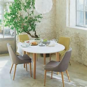Attrayant Alinea Chaises De Cuisine #3: 4e9e0434e7691ea87230e826c0e26ff1.jpg