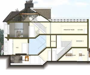 Dormer Loft Conversion Terraced House Victorian House Conversion And Extension Chetwode Road