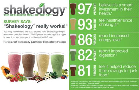 Shakeology Detox Side Effects by Benefits Of Shakeology What Studies Really Show