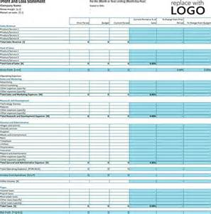 Profit And Loss Template Excel Free by Profit And Loss Excel Templates Free
