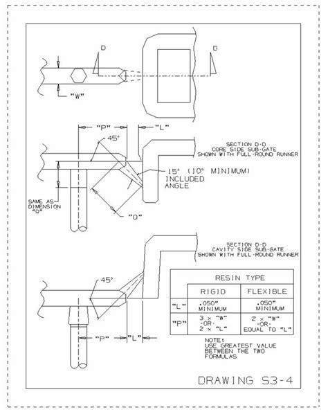 design guidelines for injection moulding injection mold design standard