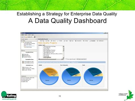 data quality template data quality dashboard template templates resume