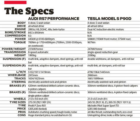 Tesla S Performance Specs Tesla Model S P90d Vs Audi Rs7 Performance