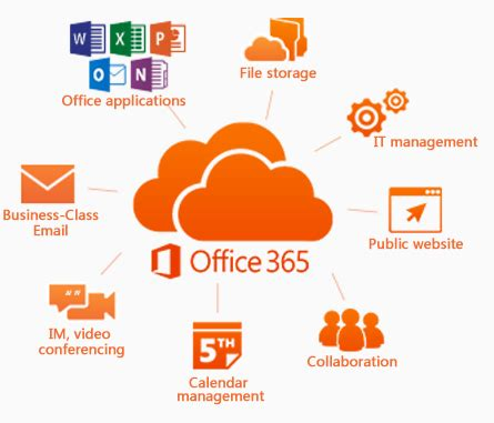 office365 | cool chilli
