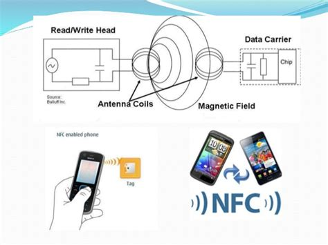 near field magnetic induction headphones near field commmunication