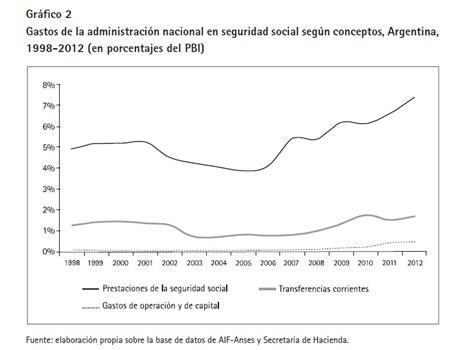 anses cuanto pagan por embarazo newhairstylesformen2014com fondo de desempleo cuanto pagan en argentina