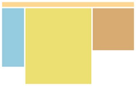 tutoriel tableau css le lit de vos r 234 ves tableau html exemple css