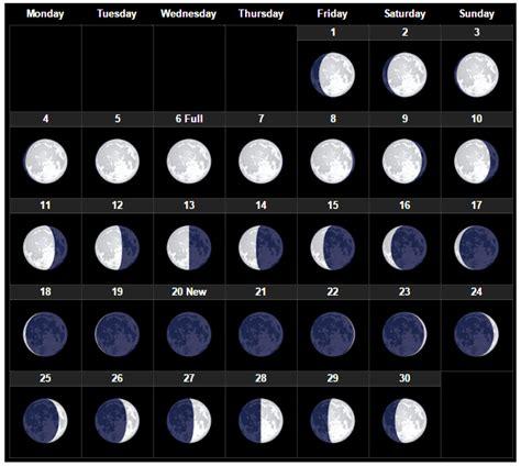 Moon Cycle Calendar September 2017 Moon Phase Calendar Templates