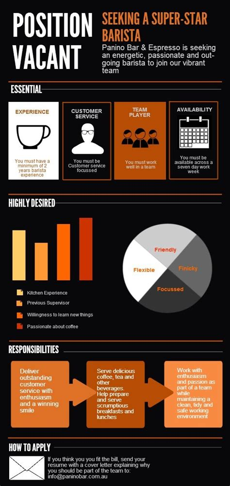 Rantanen Resume by Infographics Work For Me Ad Piktochart Infographic