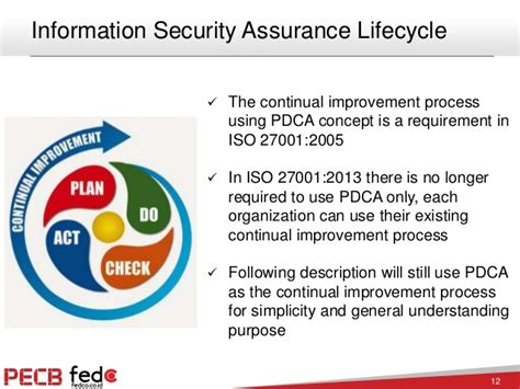 information security management system introduction to iso 27001 pecb webinar ics security management system using iso