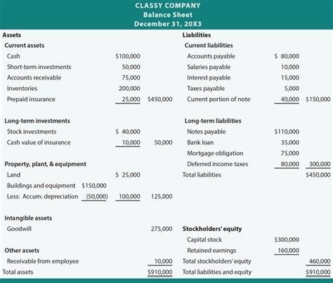 balance sheet   explain   detail quora