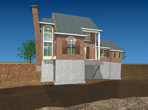 house settling sinking settling foundation repair in ontario fixing foundation sinking
